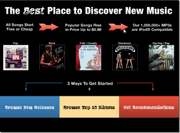 How to find new indie music